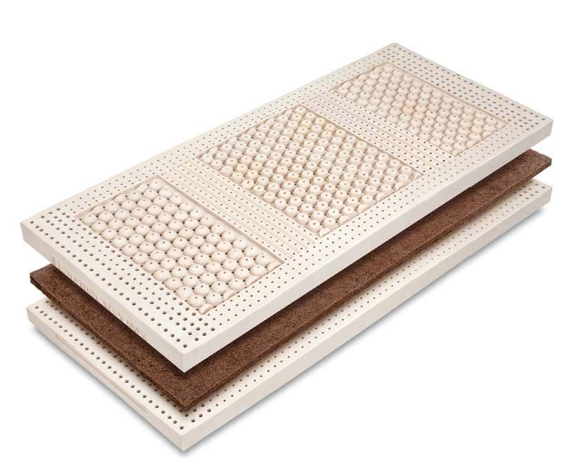 Materasso lattice 100 naturale cocco singolo vivere zen for Materasso in lattice ikea